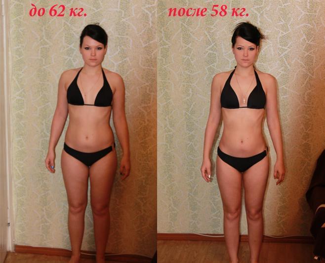 до и после кремлевской диеты