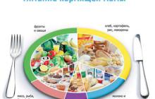 Правильная диета для кормящих мам
