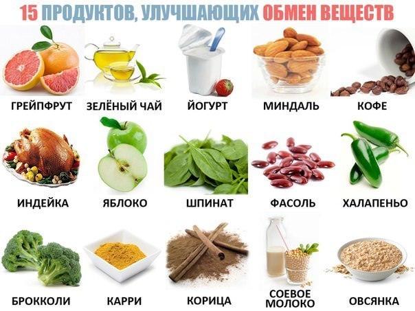 продукты, ускоряющие метаболизм