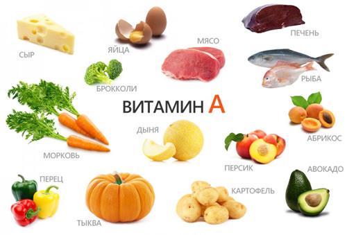 продукты витамина А
