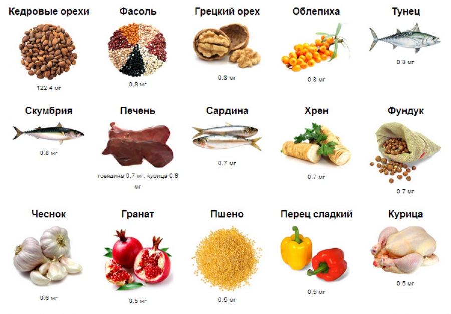 продукты витамина В