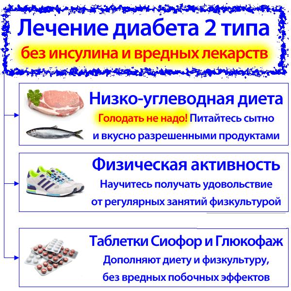 правила диеты при диабете 2 типа