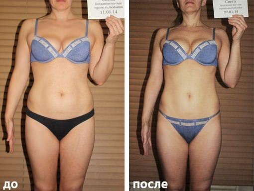 Как принимать содовые ванны и пить пищевую соду для похудения - рецепты, отзывы о помощи в борьбе с лишним весом