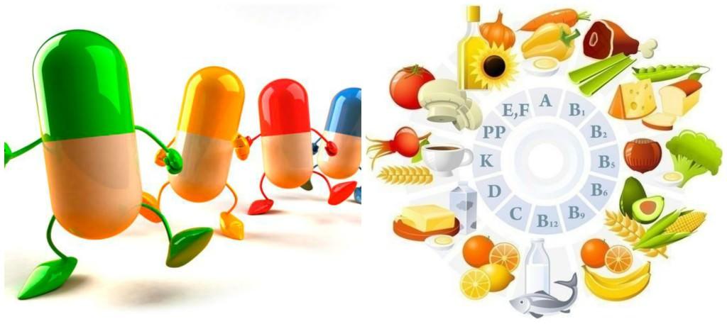 Витамины их роль и содержание в продуктах таблица