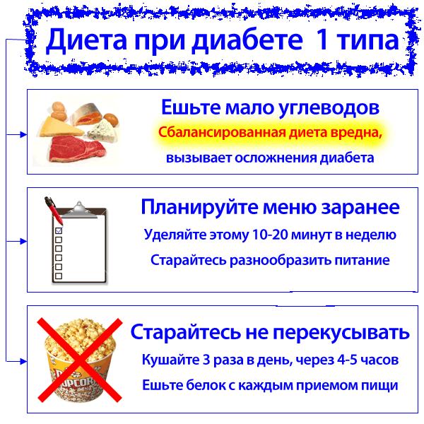 правила диеты при диабете 1 типа